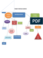 Aprendizaje Autonomo y Estrategias Cognitivas - Copia