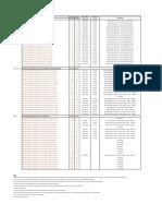 04 Listado de Bombas KSB precios.pdf