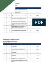 Plantilla-de-matriz-de-trazabilidad-de-requisitos.xls
