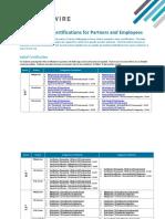DataSheet CertificationOptions InsuranceSuite PartnersEmployees