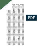 nivelacion comparacion 68-70500