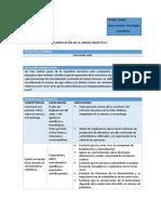 CTA4-U1 (5).docx