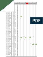 Cronograma Muro de Contención - Plataforma SEY 13 01 16