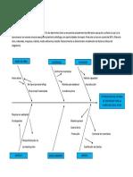 Diagrama Causa Efecto Solla