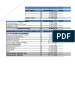 Costos y Presupuestos Actividad 3 UNAD Desarrollo Problema