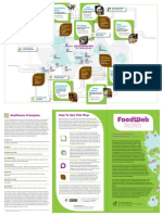 Food Web 2020 Map