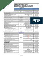 Priority Floors & Major Balance Works Update (04!26!2018)