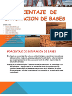 Porcentaje de Saturacion de Bases