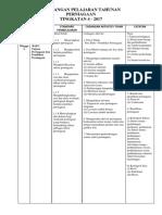 Rancangan Pelajaran Tahunan Perniagaan