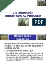 1 Distribución Al Proceso 02 (1)