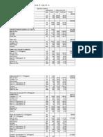 Presupuesto Completo vivienda