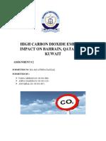 AMNA CO2