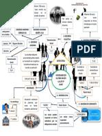 Estructura de Las Sociedades