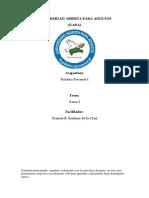 Tarea 4 Practica Docente 1 Pmg