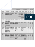 Finance Msc Programmes Summary