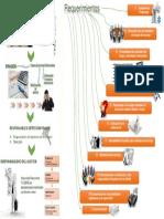 Infografia Nia 240 (1)