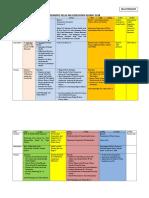 Skenario Kelas Kes Global_PAW_edisi 19 Feb