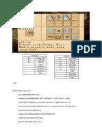 DDL DML Inventory