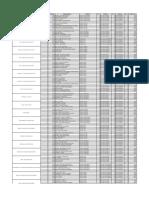 MFF - Uniform Upgrade Requirement (4.0.1) (WIP)