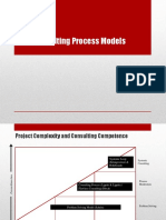 theconsultingprocess-121230124955-phpapp02