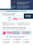 Seattle's Progressive Tax on Business Infographic