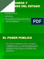 LOS ORGANOS O FUNCIONES DEL ESTADO 24-2-18.ppt