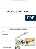 Curso Sistema Distribucion Componentes Clasificacion Elementos Interiores Exteriores Arbol Levas Accionamiento