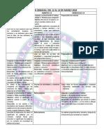 2.- planificacion semanal Linda Muñoz - copia - copia.docx