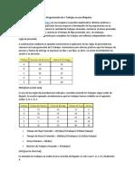 Reglas de Prioridad Para La Programación SPT