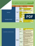 6-Documento de Apoyo Para Certificación