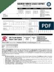 05.06.18 Mariners Minor League Report