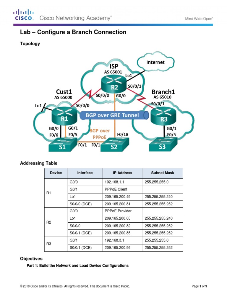 Lab – Configure a Branch Connection | Ip Address | Router (Computing)