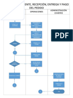 272594360-Flujo-de-Procesos-Chocolate.pdf