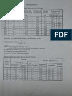 Design Aids for Geometric .pdf