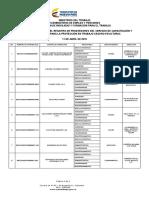 Listado de Centros de Entrenamiento Inscritos
