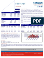 Derivative market outlook for 21 Sep 2010 by Mansukh