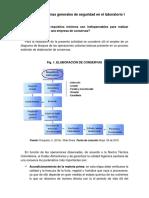 Requisitos Elaboración de Conservas