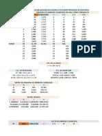 uploads%2Fbook%2Fraw%2F1480944398056-ne5z47og3t6ek1bl-79741d167dfeb85c5842a4739de27b9c%2FExcel+para+el+cálculo+de+población+a+futuro.xlsx