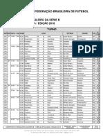 Tabela Série B 2018