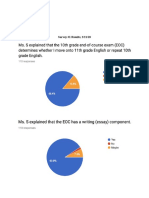 IAAL_SurveyGraphs1