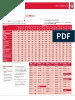Parcel Rates Oct 2016