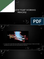 Axial-flow Pump Working Principle (2)