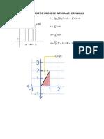 Calculo de Áreas Por Medio de Integrales Definidas