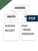 anacronías