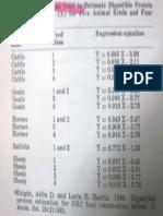 Ecuaciones Conv PC en PD