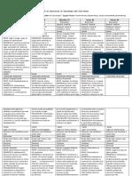 Panorama Semanal de Experiencias de Aprendizaje Sala Cuna Menor (1)