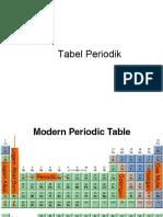 Chemistry - Ini Tentang Tabel Periodik
