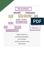 Garciasoto Ivanisrael M15S2 Mi Ecosistema