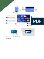 Credit Card ID