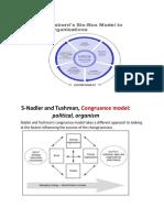 Models of Org Dev